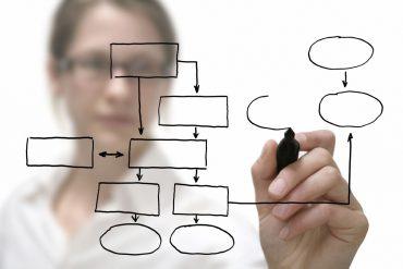 Aperiam - Integrazione dei sistemi di gestione ISO 27000 e ISO 20000
