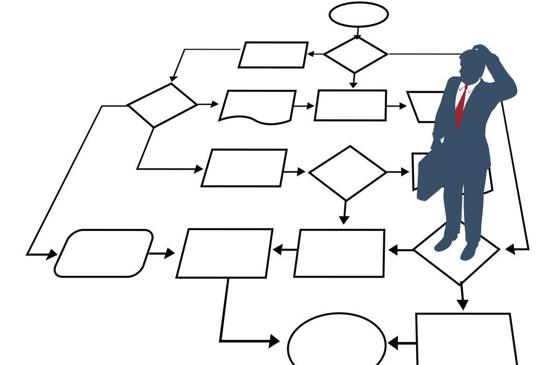 Aperiam - Definizione e gestione dei Processi
