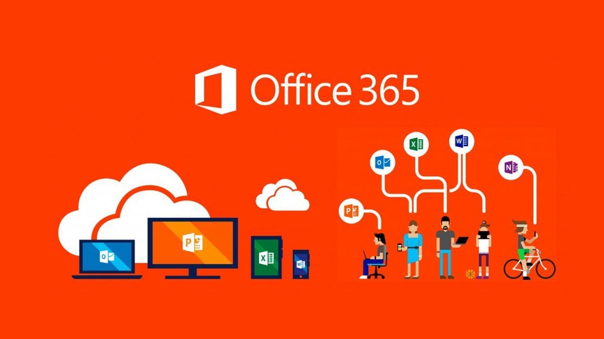 Aperiam - Microsoft 365 Identity Management
