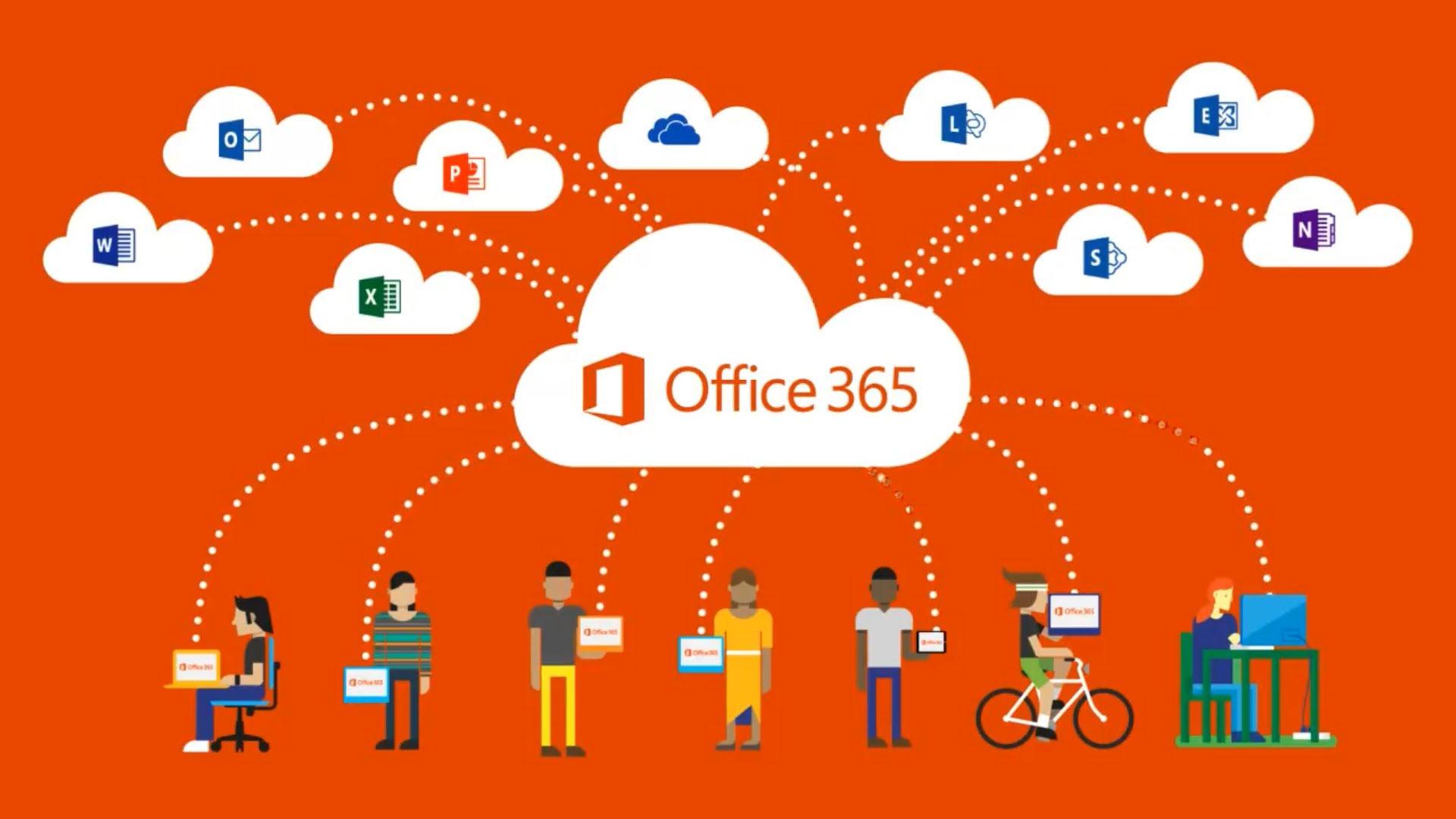 Aperiam - Office365 Management